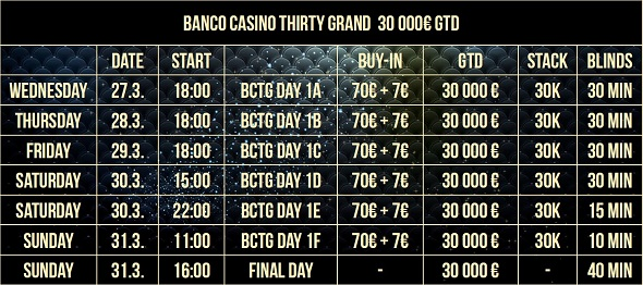Harmonogram Banco Casino Thirty Grand o €30,000 GTD